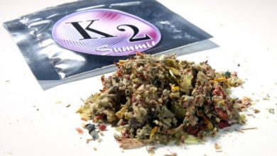 Photo of Everything To Know About Synthetic Marijuana.