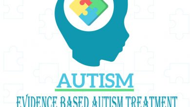 Photo of What Is Evidence Based Autism Treatment?