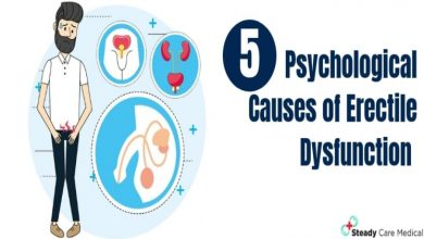 Photo of What Psychological Factors Can Cause Erectile Dysfunction?