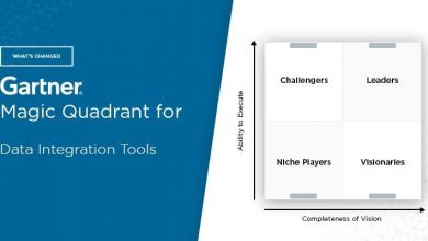 Photo of All You Need To Know About Gartner Magic Quadrant