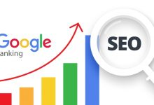 Photo of Make definite attractive articles to rank in google.