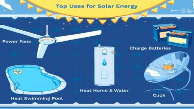 Photo of The Utilization of Seven Stars Solar Water Heater