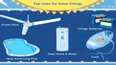 Photo of The Utilization Of Solar Water Heaters These Days