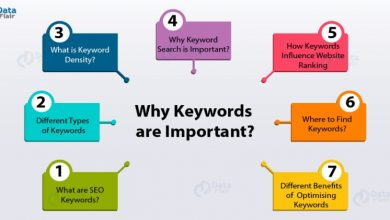 Photo of Why Keyword Selection is Important