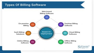 Photo of 9 Ways Invoicing Software Can Help Small Businesses Make Huge Profits