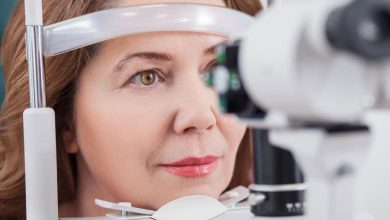 Photo of The Importance of Proper Eye Care