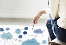 Photo of AWS Cloud Architect Essential Skills